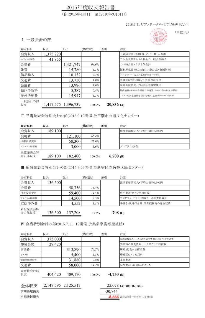 2015年度収支報告_01